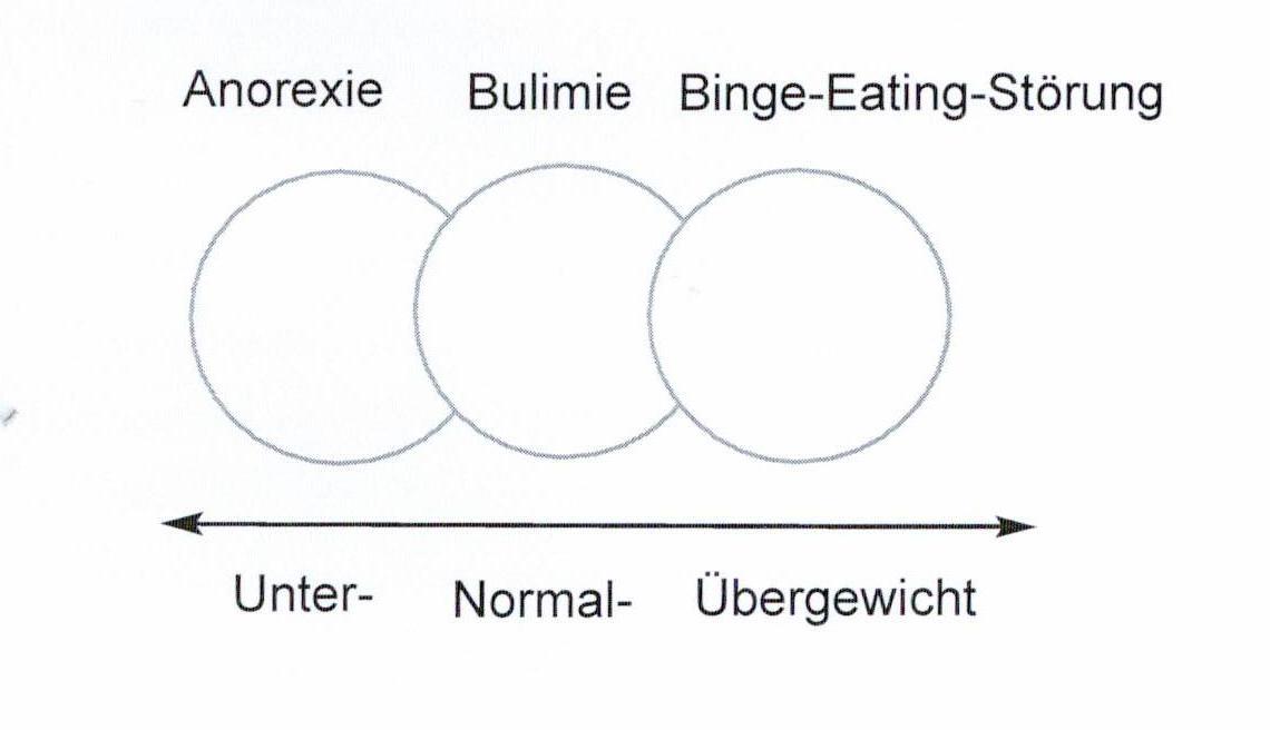 pdf Group Theoretical Methods